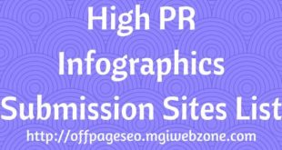 High PR Instant Approval Infographics Submission Sites List